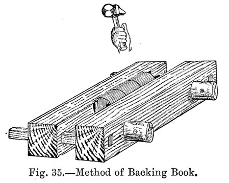 Electric Backing Hammer